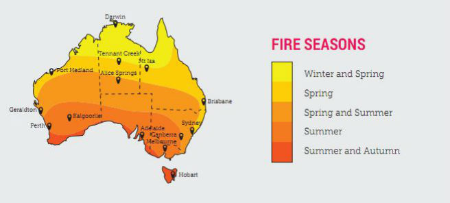 Bushfire seasons across Australia. (Source: Bureau of Meteorology, 2009)